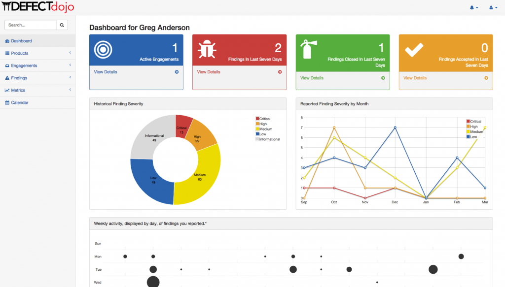 A view of the DefectDojo dashboard